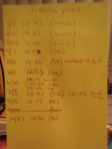 1-Mile Pace listed on index card