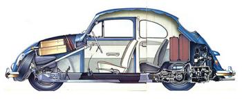 VW bug cutaway