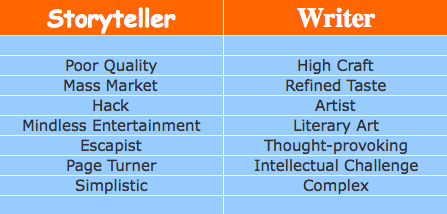 storyteller vs writer
