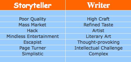 storyteller vs writer