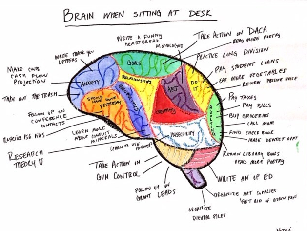 image of a busy brain