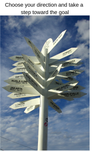 sign post with arrows pointing in various directions